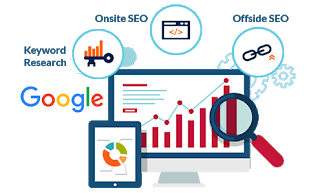 SEO Services For B2B